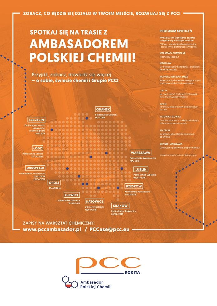Statystyczne planowanie eksperymentów - Warsztaty Grupy PCC (Ambasador Polskiej Chemii)