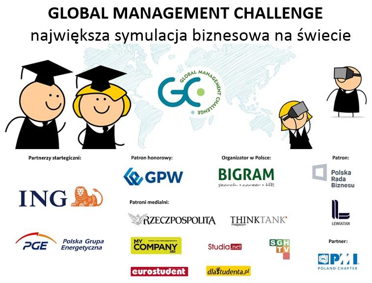 GLOBAL MANAGAMENT CHALLENGE – AWANS ZESPOŁÓW STUDENTKICH DO II ETAPU SYMULACJI
