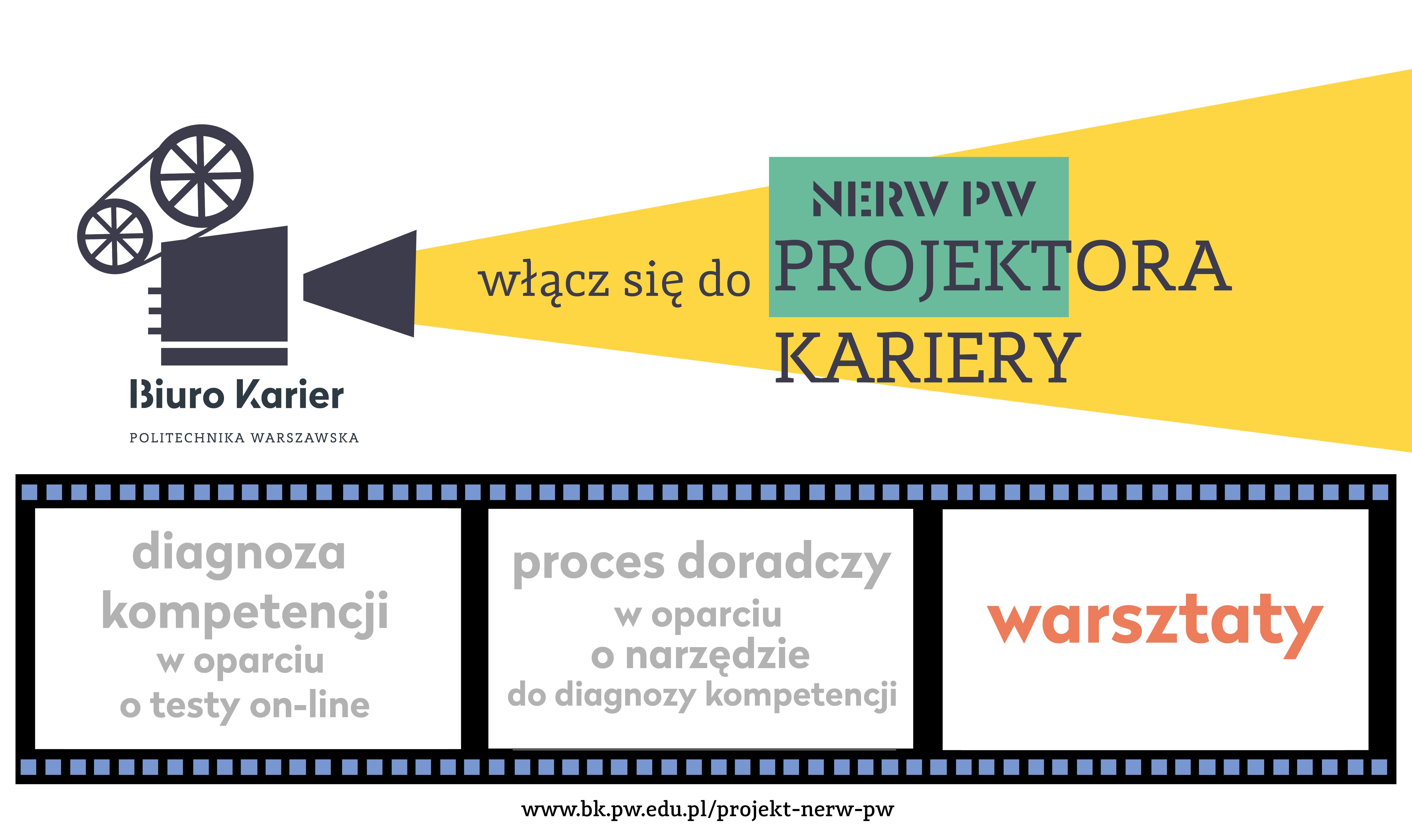 Rozmowa kwalifikacyjna - warsztaty w ramach Projektora Kariery